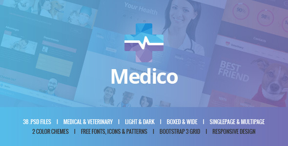 ThemeForest Medico Medical & Veterinary PSD Template 10397486
