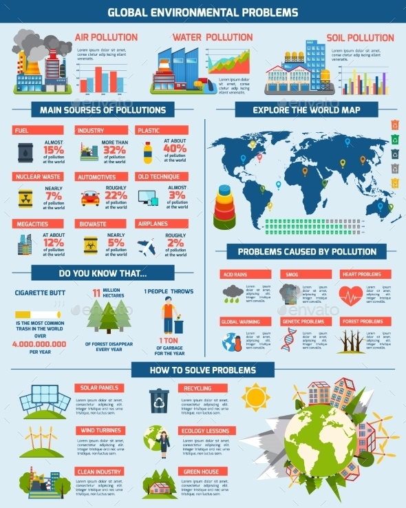GraphicRiver Global Environment Problems Solution Infographics 10428141