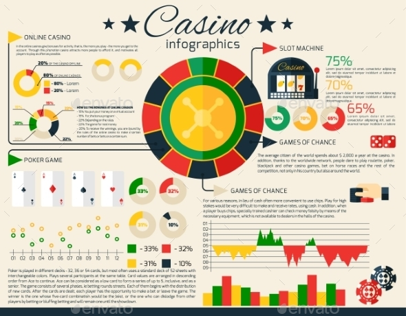 GraphicRiver Casino Infographics Set 10451431
