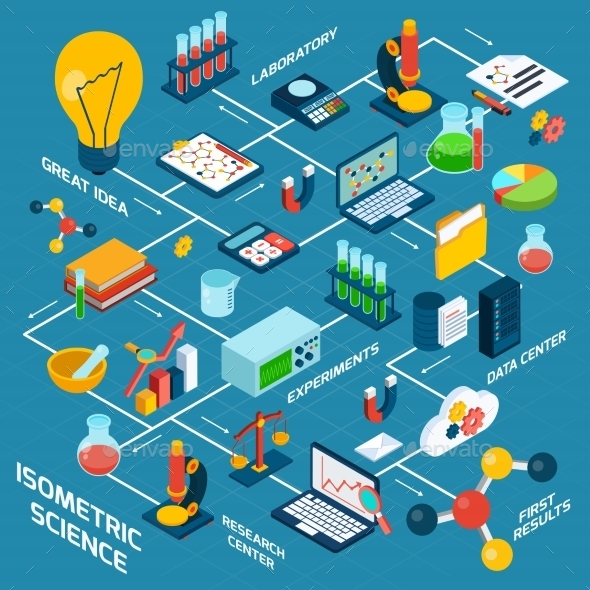 GraphicRiver Isometric Science Set 10451476