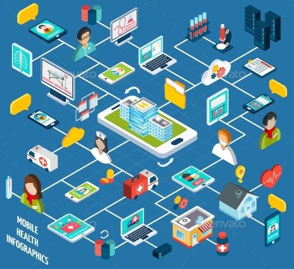 GraphicRiver Mobile Health Isometric Infographics 10451742