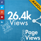 Social Share Page Views AddOn - WordPress