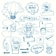 Doodles Thinking Concept - GraphicRiver Item for Sale