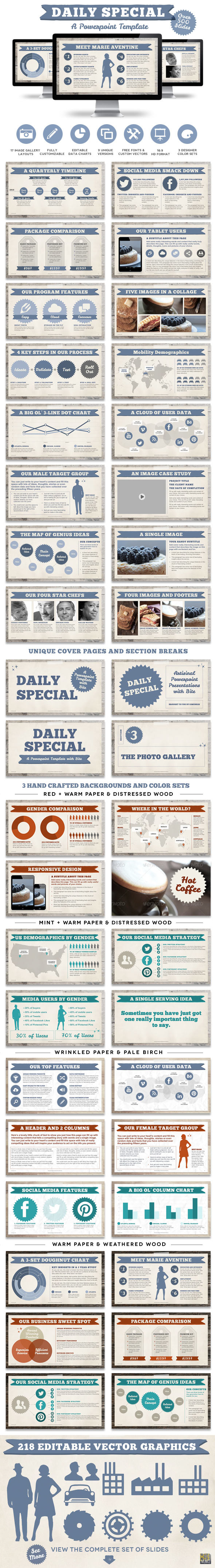 GraphicRiver Daily Special Powerpoint Presentation Template 10487699