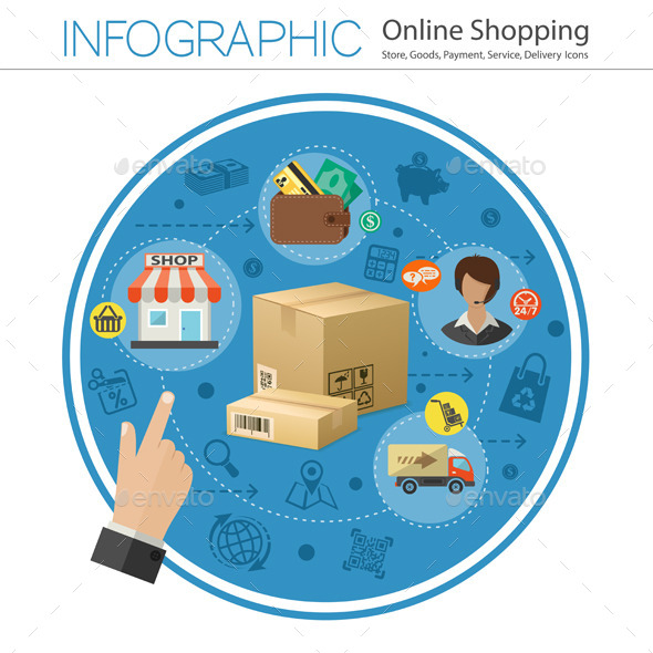 GraphicRiver Internet Shopping Infographic 10525635