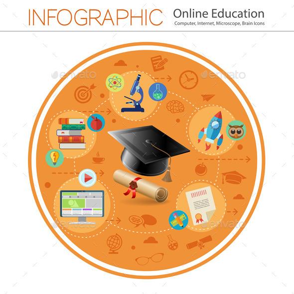 GraphicRiver Online Education 10525650