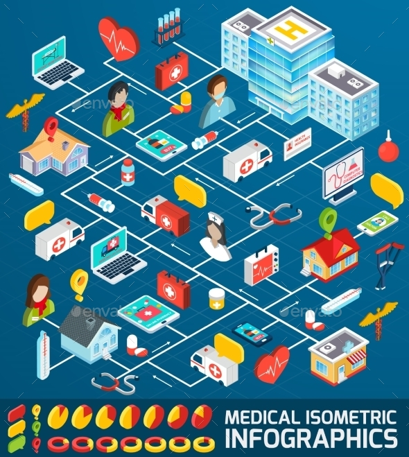 GraphicRiver Medical Isometric Infographics 10526797