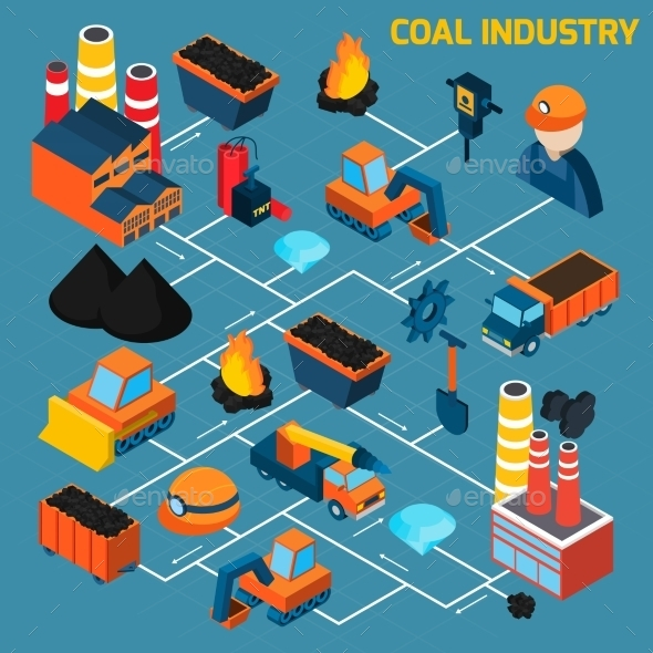 GraphicRiver Coal Industry Isometric Flowchart 10526884