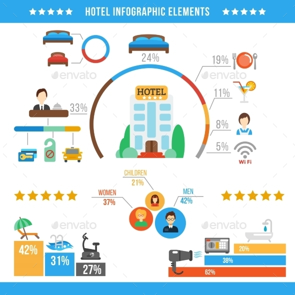 GraphicRiver Hotel Infographic 10526978