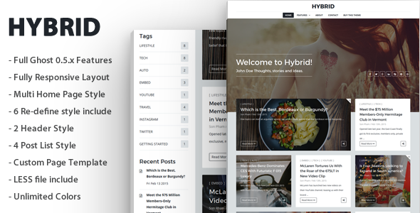 ThemeForest HYBRID A Modern Grid Theme For Ghost 10537601