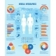 Medical Infographic - GraphicRiver Item for Sale