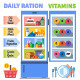 Daily Ration and Vitamins - GraphicRiver Item for Sale
