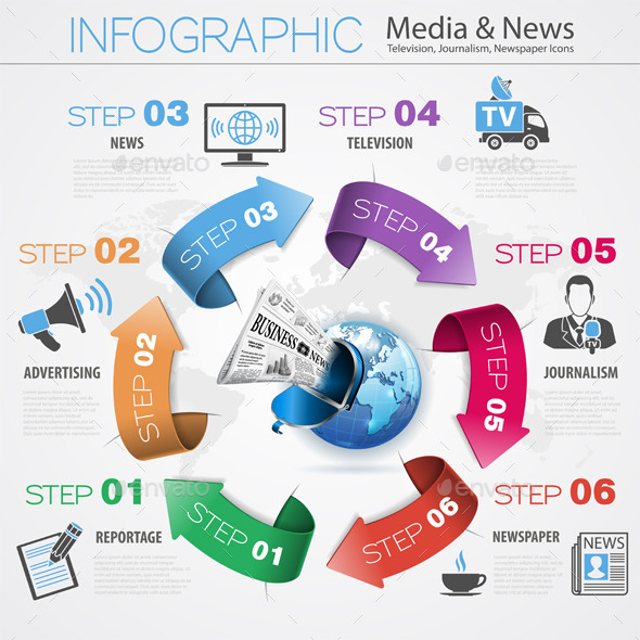 GraphicRiver Media and News Infographics 10609057
