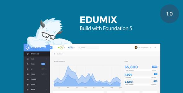 ThemeForest Edumix Foundation Zurb Admin Dashboard 10525482