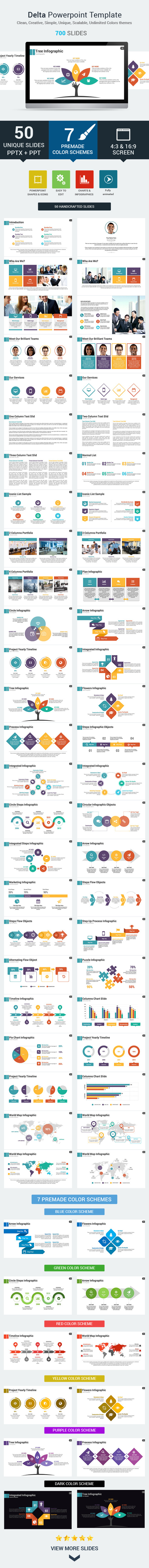 GraphicRiver Delta PowerPoint Presentation Template 10649337
