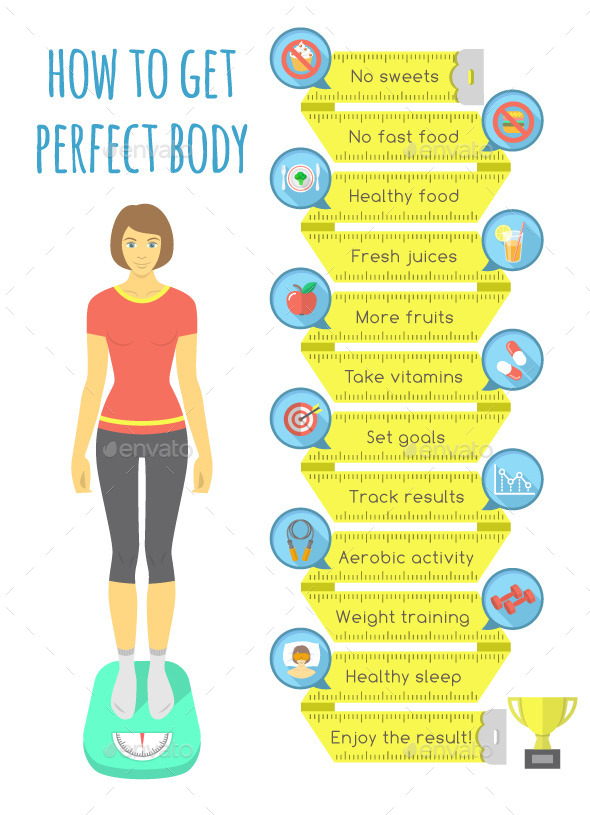 GraphicRiver Fitness Infographics Timeline 10655627