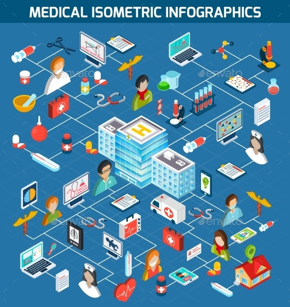 GraphicRiver Medical Isometric Infographics 10667286