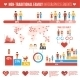 Non-traditional Family Infographics - GraphicRiver Item for Sale