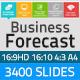 Business Forecast  Power Point Presentation - GraphicRiver Item for Sale