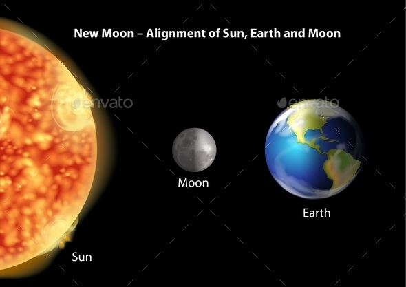 GraphicRiver Alignment of Sun Earth and Moon 10763478