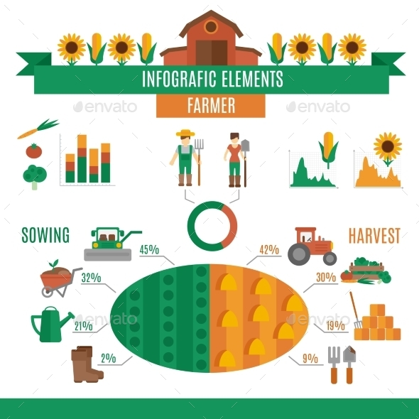 GraphicRiver Farmer Land Infographics 10768634