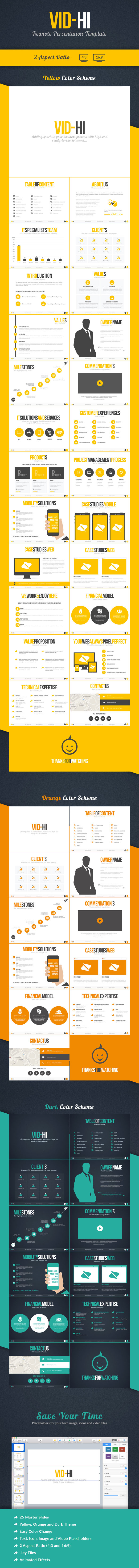 GraphicRiver VID-HI Keynote Presentation Template 10782512