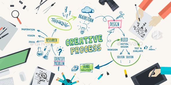 GraphicRiver Flat Design Concept for Creative Process 10802058