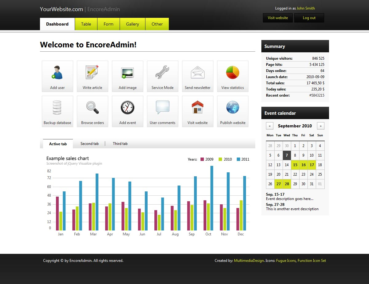 EncoreAdmin - Light, Fast & Flexible Admin Skin - Dashboard (backend's homepage) view presented with black color skin