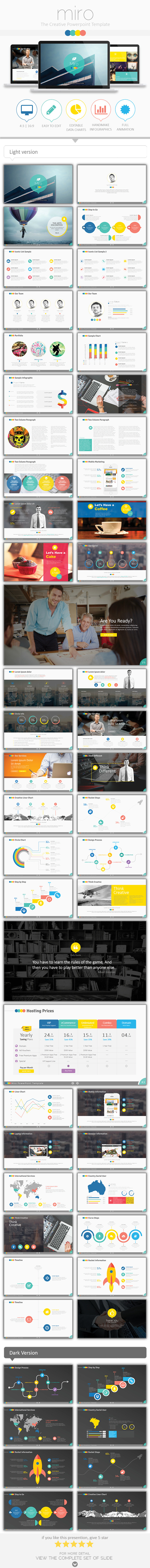 GraphicRiver Miro Creative and Ultimate PowerPoint Template 10816220