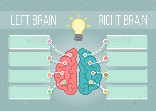 GraphicRiver Functions of the Left and Right Brain Infographics 10877635