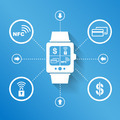 Smart watch for pay shopping - PhotoDune Item for Sale
