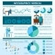 Doctor Infographic Set - GraphicRiver Item for Sale