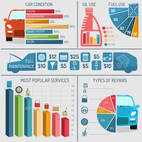 GraphicRiver Auto Service Infographics 10906213