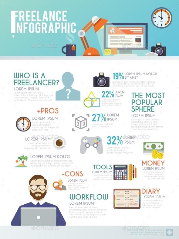 GraphicRiver Freelance Infographic Set 10906729