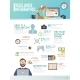 Freelance Infographic Set - GraphicRiver Item for Sale