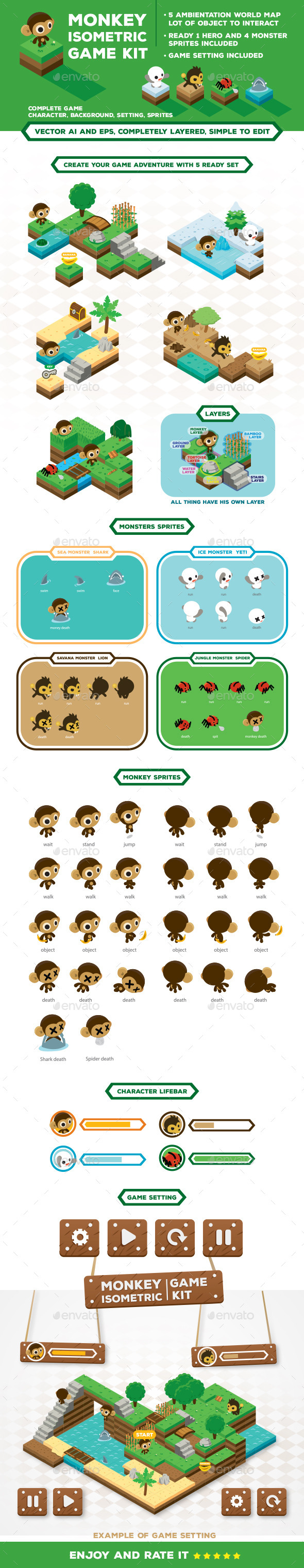 GraphicRiver Monkey Isometric Game Kit Map Creator 10916398