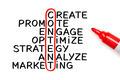 Content Crossword Marker Concept - PhotoDune Item for Sale
