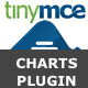 Charts Plugin for TinyMCE 4