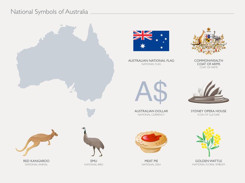 National Symbols Of Australia Essay Academic Writing Service