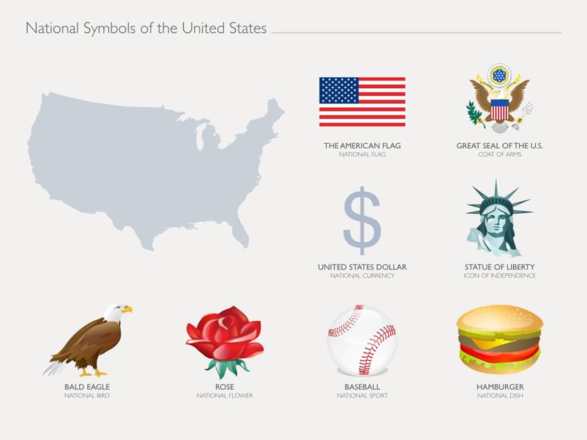 Symbols Of Usa Essay College Paper Academic Service Pbcourseworkfhoy