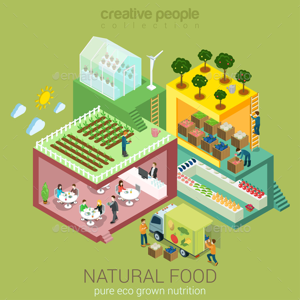 GraphicRiver Natural Food Products 10957381