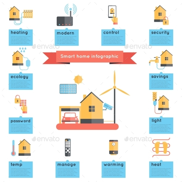 GraphicRiver Smart Home Infographics 10968556