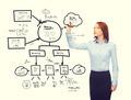 businesswoman drawing plan on virtual screen - PhotoDune Item for Sale