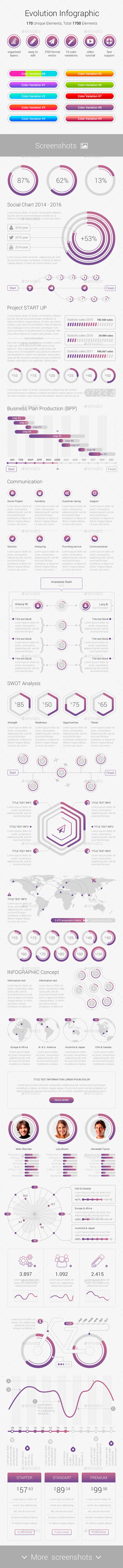 GraphicRiver Evolution Infographic 11016225