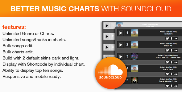 CodeCanyon Better Music Charts With Soundcloud 11017959