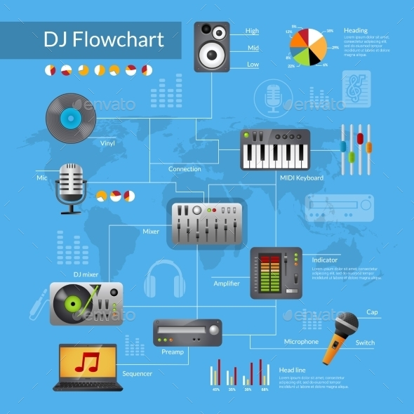 GraphicRiver Dj Equipment Flowchart 11032949