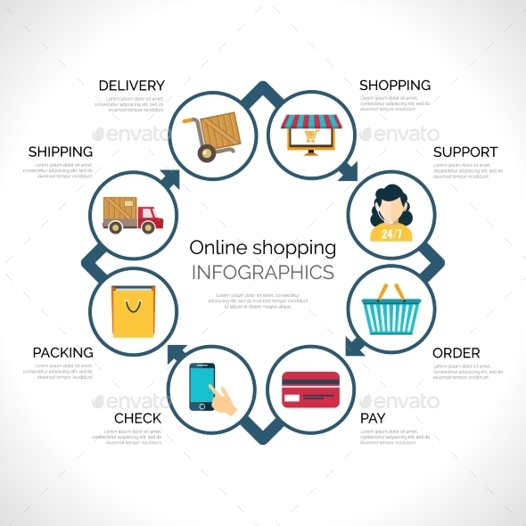 GraphicRiver Online Shopping Infographics 11032951