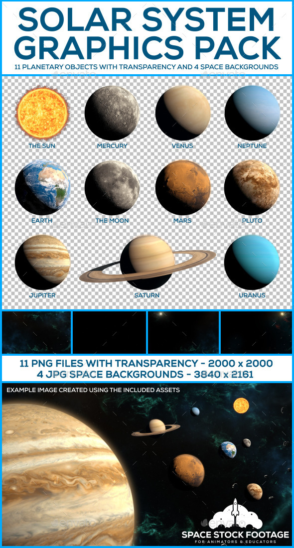 GraphicRiver Solar System Graphics 11043406