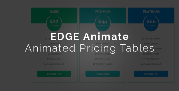 CodeCanyon Edge Pricings 11047640