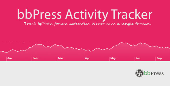 CodeCanyon bbPress Activity Tracker 11023827